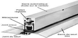 Memoire online r affectation d 39 un b timent industriel for Blocage fenetre coulissante