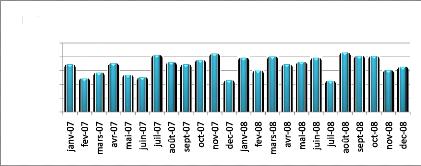 Memoire online carte des flux nerg tiques et des perspectives d 39 effica - Consommation electrique moyenne mensuelle ...